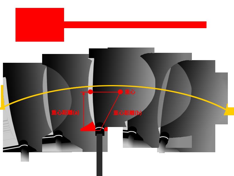gravity-long
