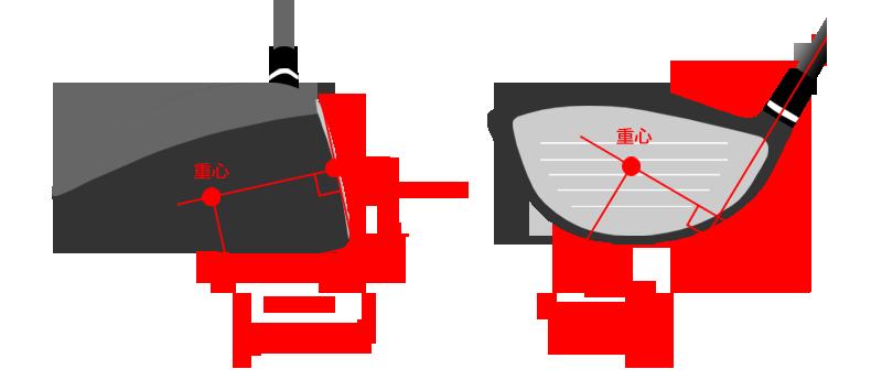 gravity-point-2