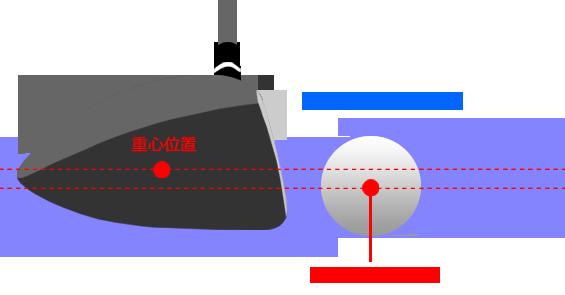 gravity-bottom
