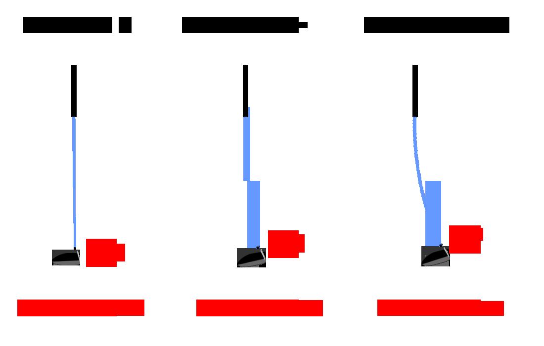 shaft-hit