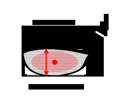 shallow-head-hit